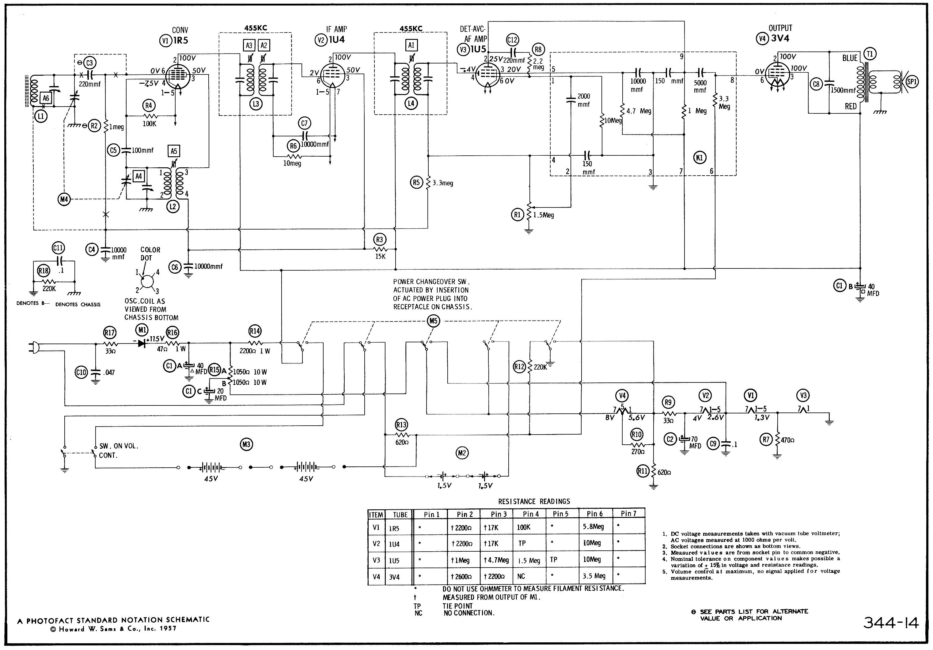 Mike | Mike Yancey | Page 4 Hallicrafters S Schematic on