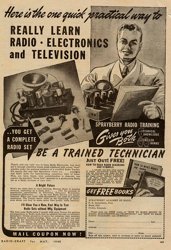 Sprayberry Academy of Radio ad in Radio Craft magazine, May 1945.